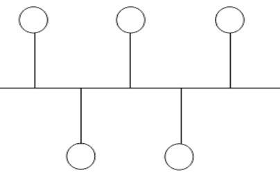 总线型拓扑示意图1